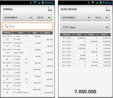 4 Aplikasi Keuangan Android Sederhana Dan Gratis Full