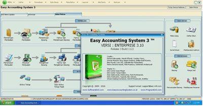 Kelebihan dan Kekurangan Easy Accounting System yang Wajib Anda Ketahui